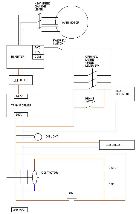 emergency stop wiring diagram uk wiring solutions rh rausco com Estop Symbol Emergency Stop